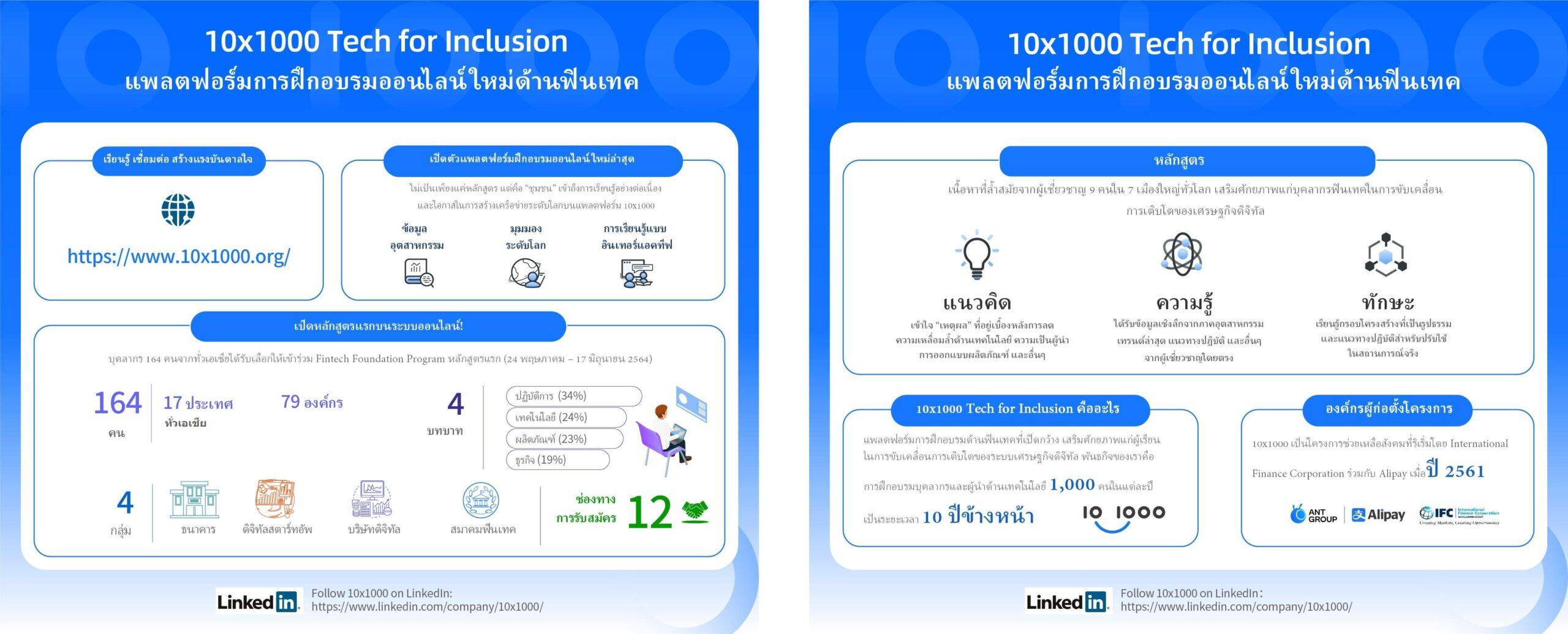 อาลีเพย์_10x1000 Tech for Inclusion