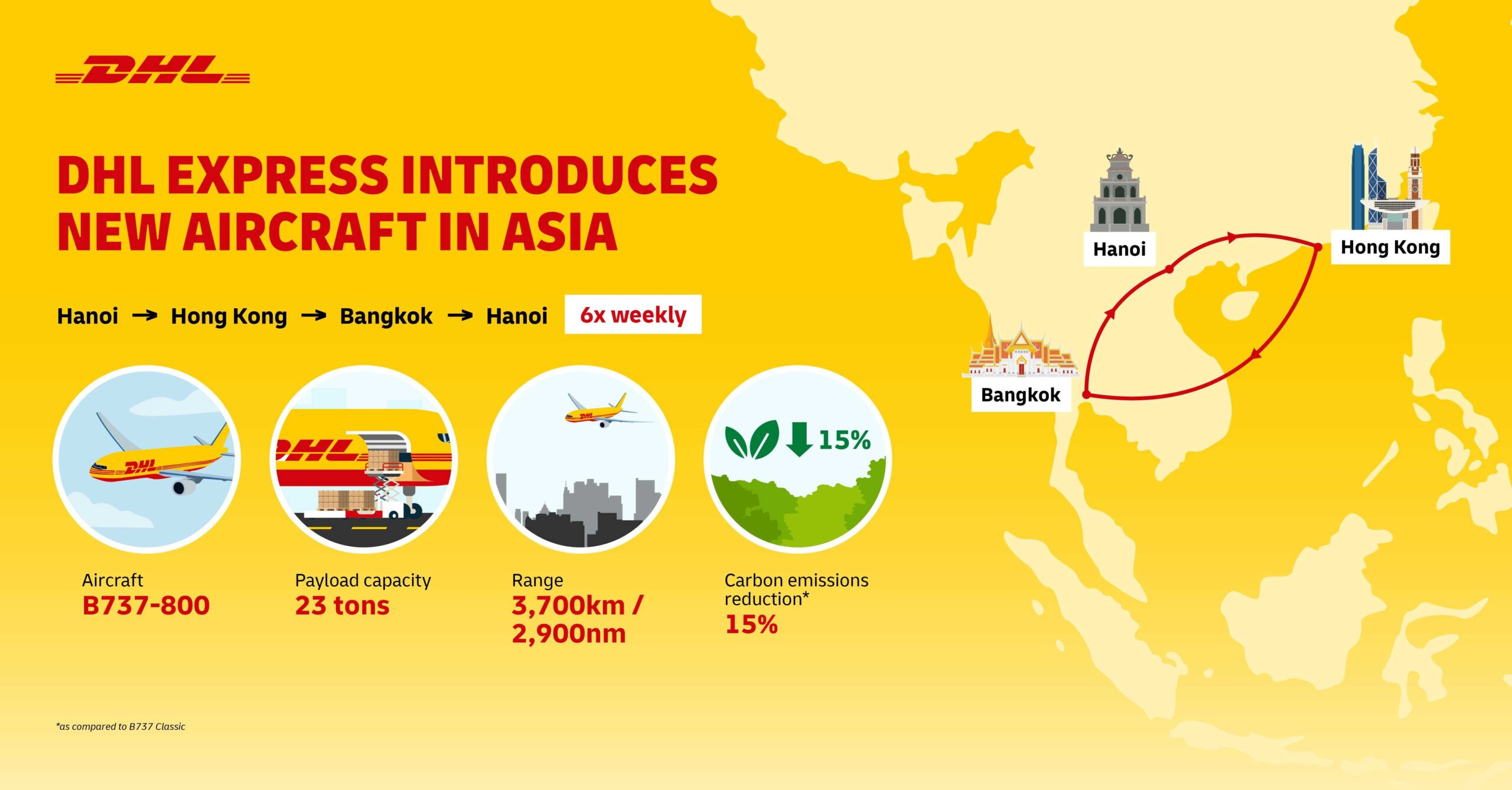 DHL Express introduces new aircraft in Asia